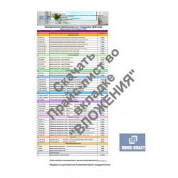 Прайс-лист Дверная группа PDF и XLS ЛЮКСПЛАСТ