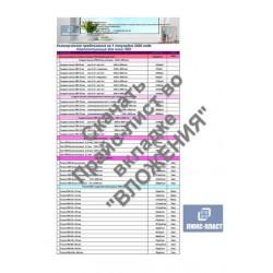 Прайс-лист Основной PDF и XLS ЛЮКСПЛАСТ